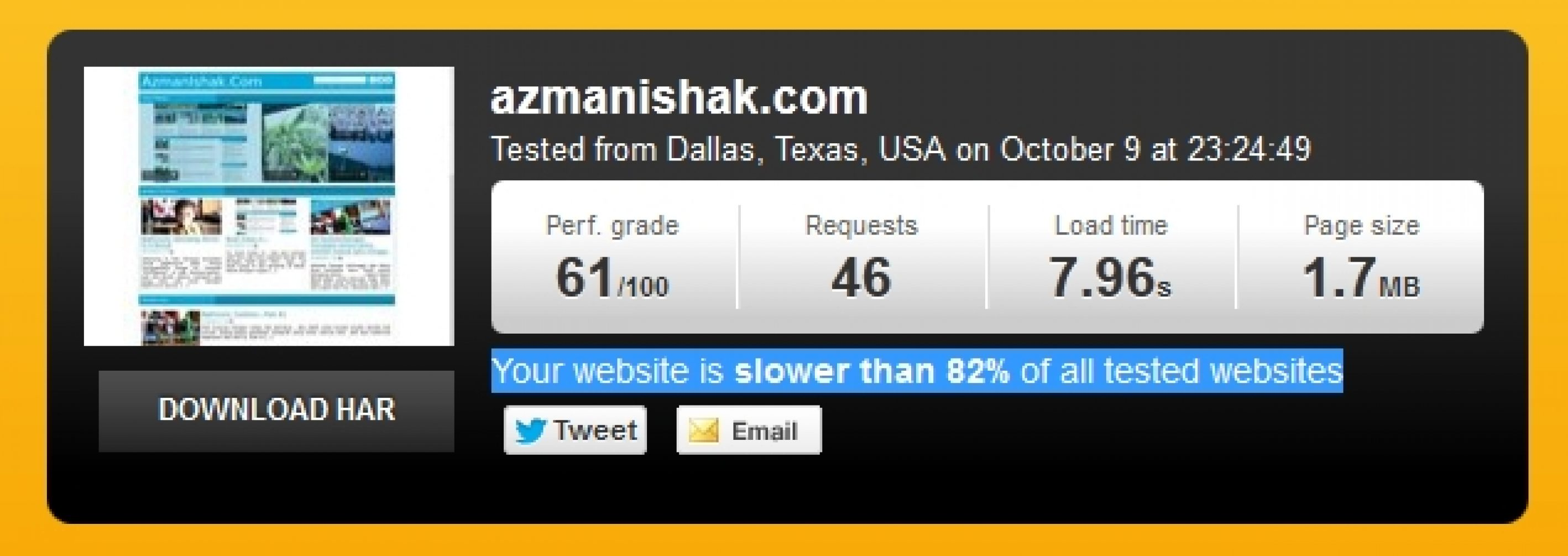 #WW – Your website is slower than 82% of all tested websites